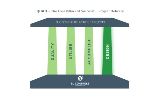 Design – the Prerequisite to a Successful Project