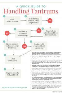 A PDF guide on handling tantrums