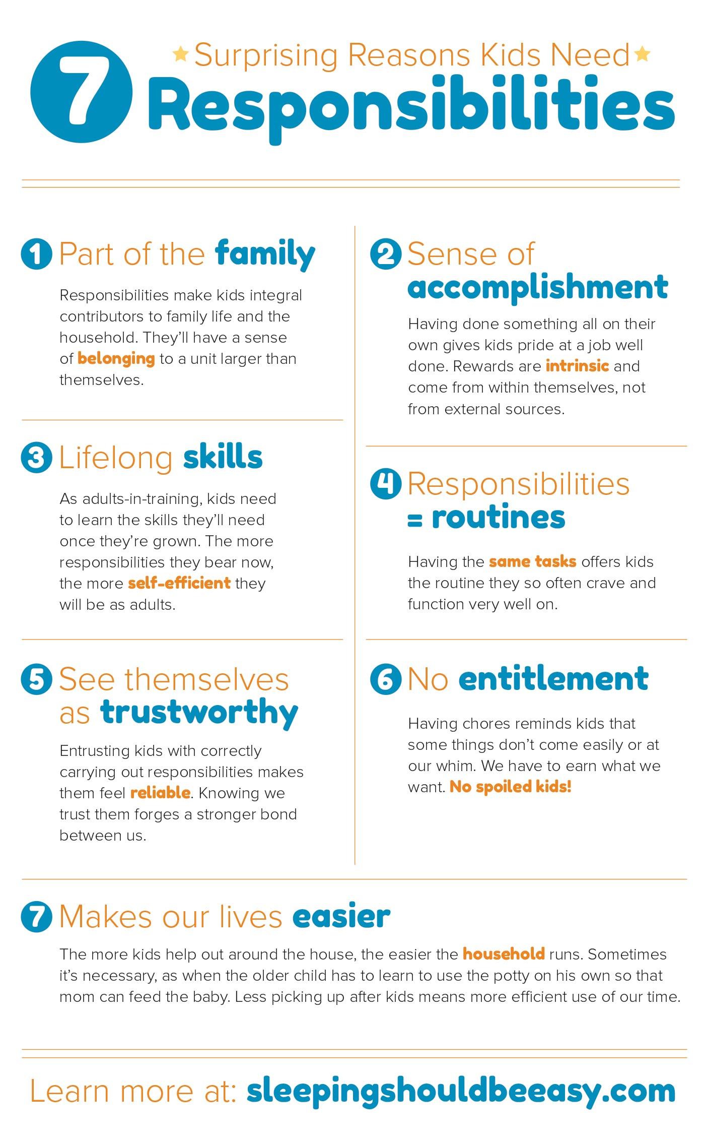 A PDF of surprising reasons kids need reponsibilities