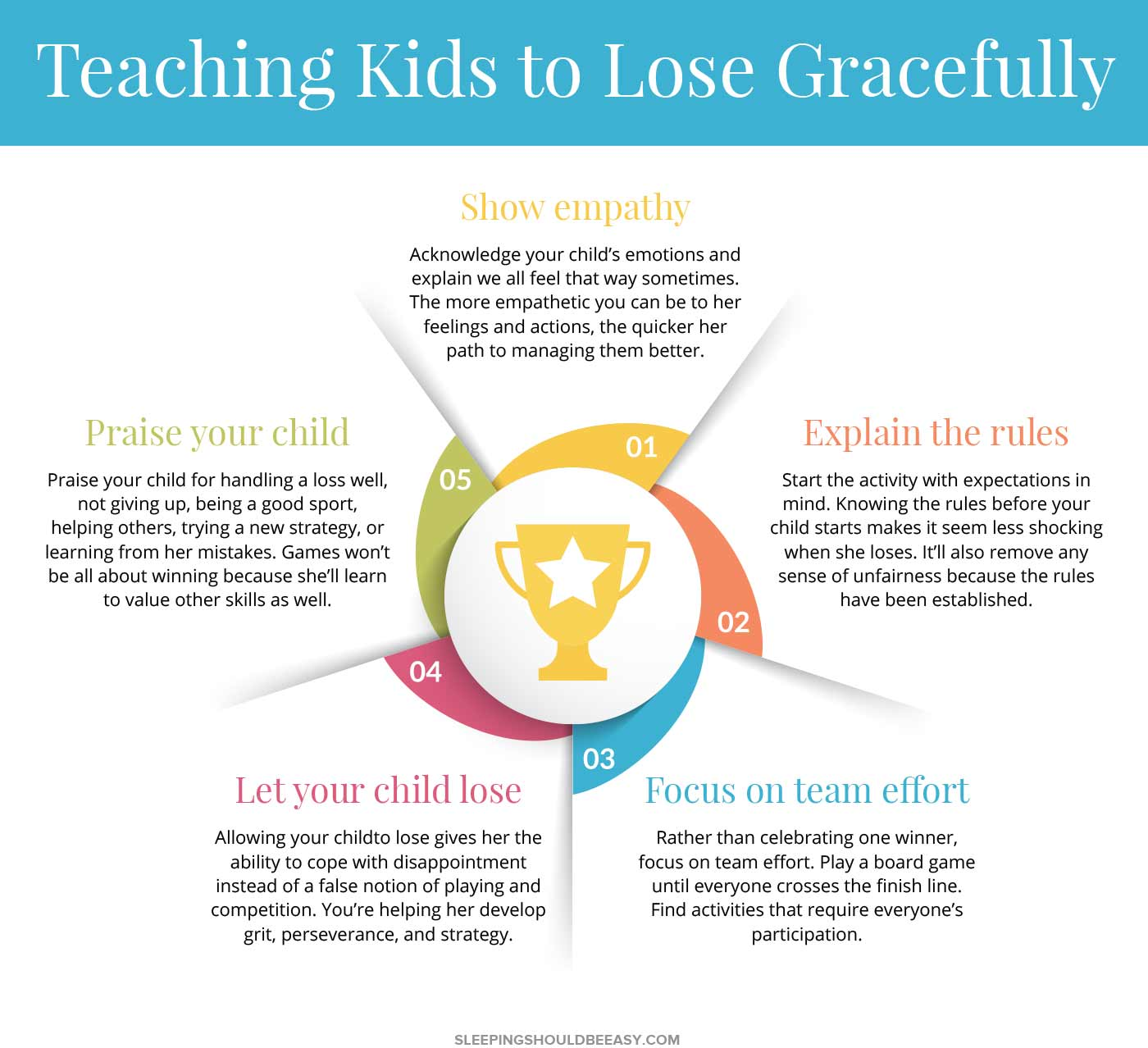Teaching kids to lose gracefully