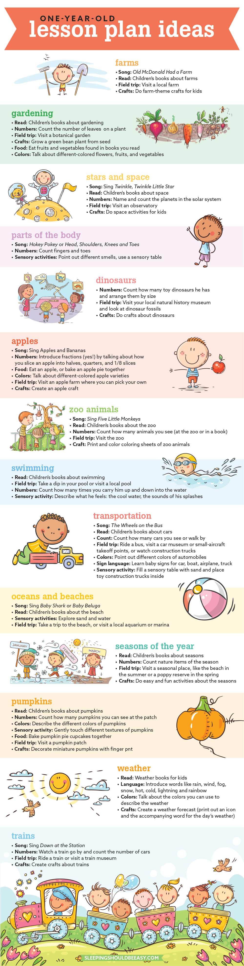 1 Year Old Lesson Plan Ideas infographic