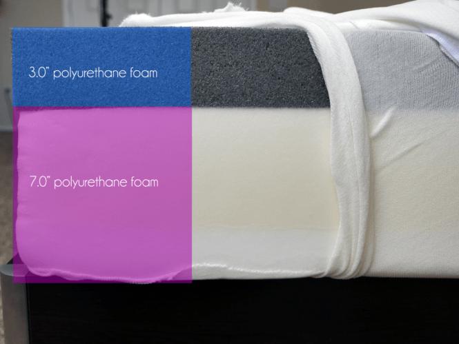 Tuft Needle Foam Mattress Layers Top To Bottom 3 Polyurethane Comfort