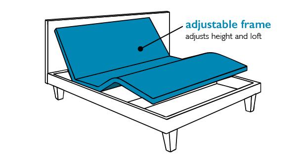 Do You Need A Boxspring Sleepopolis