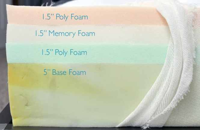 Casper Mattress Layers Top To Bottom 1 5 Poly Foam