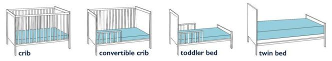 Child Mattress Size Review