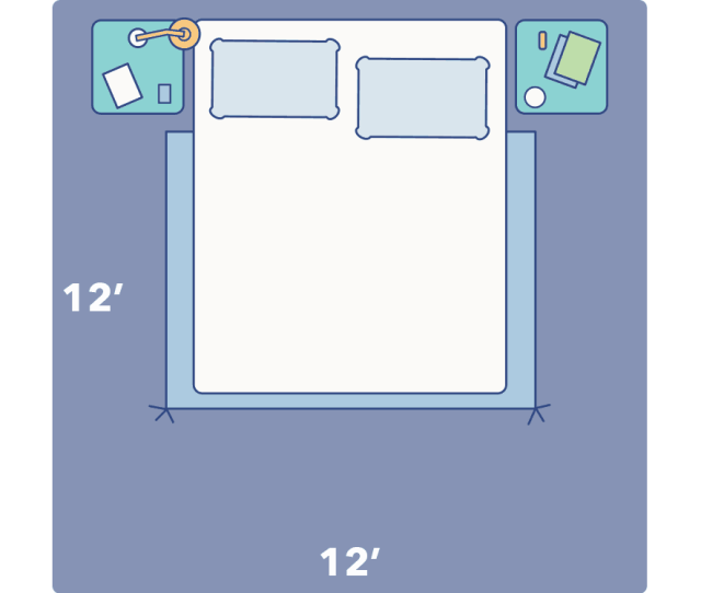 To Fit A King Size Bed Or California King Size Bed Your Room Should Be At Least 12x12 The Two Images Below Will Give You A Good Idea Of How Large A