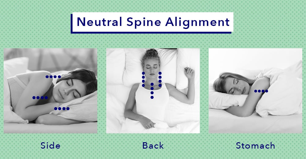 best pillows for neck pain 2021