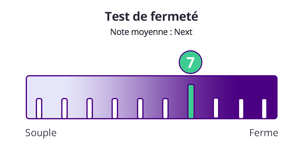test fermeté next
