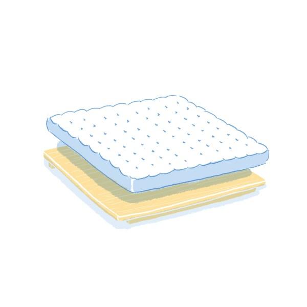 眠豆腐床架+床墊組合(無床頭板)|雙人加大