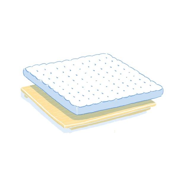 眠豆腐床架+床墊組合(無床頭板) 雙人特大