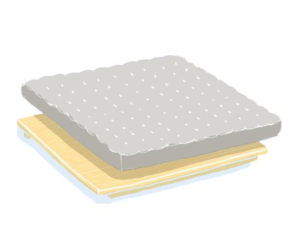 芝麻豆腐床架+床墊組合(無床頭板) 雙人特大