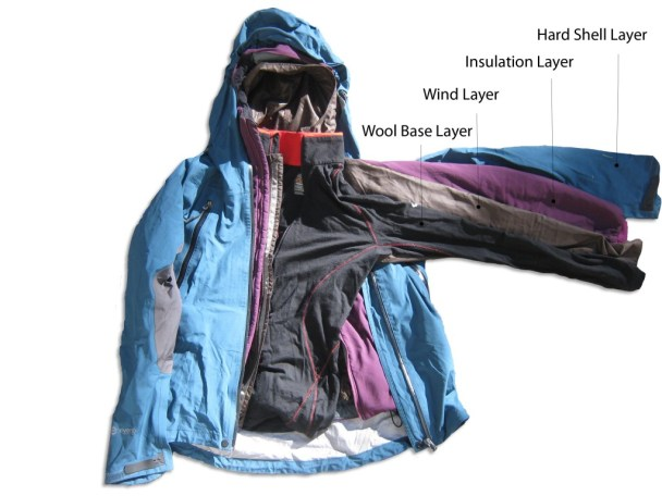 Image result for layered winter clothes