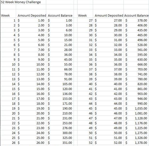 52 week money saving challenge chart