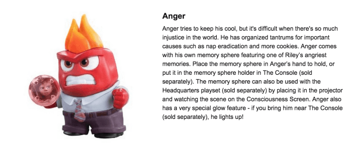 inside out anger character