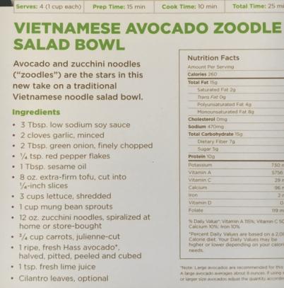 Vietnamese Avocado Zoodle Salad Bowl