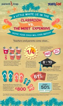 Parent-Trap-Infographic (3)