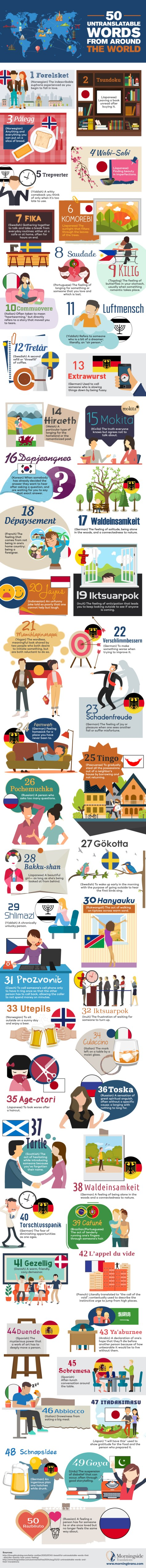 MorningTrans-50 untranslatable words