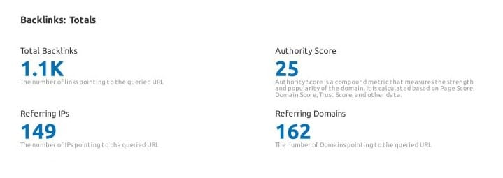 Backlinks, IPs and Referring Domains