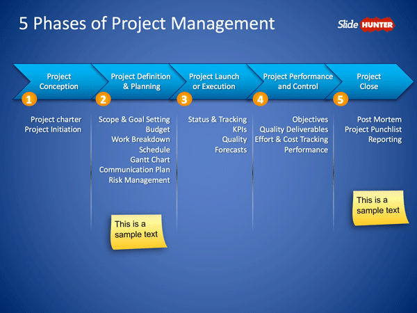 Free 5 Phases Of Project Management Powerpoint Slide Free