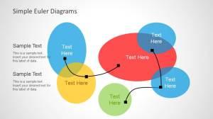 Simple Euler Diagrams for PowerPoint  SlideModel