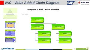 Manual de Modelagem de Processos  ppt carregar