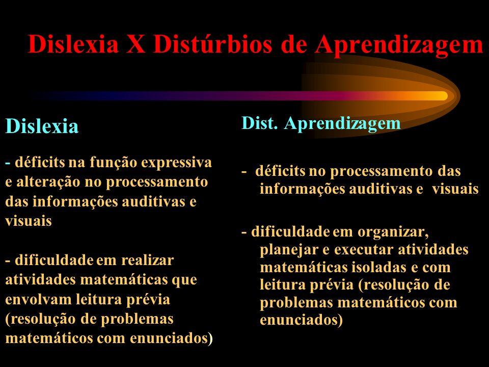 Resultado de imagem para Dislexia visual