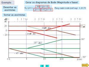 Gerar os diagramas de Bode (Magnitude e faase)  ppt video