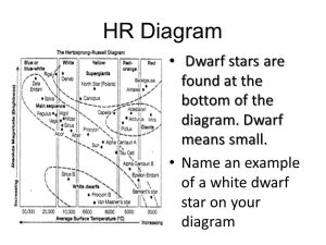 Classifying Stars  ppt download