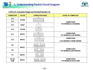 ELECTRICAL SYSTEM Australia (DL08 S)  ppt video online