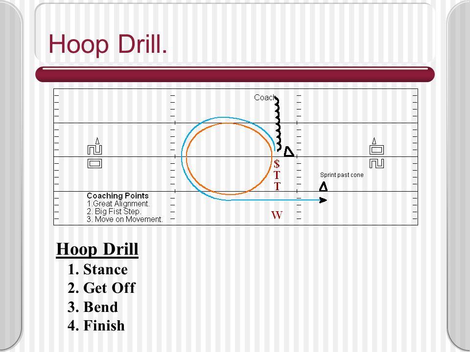 Drills Offensive Linemen