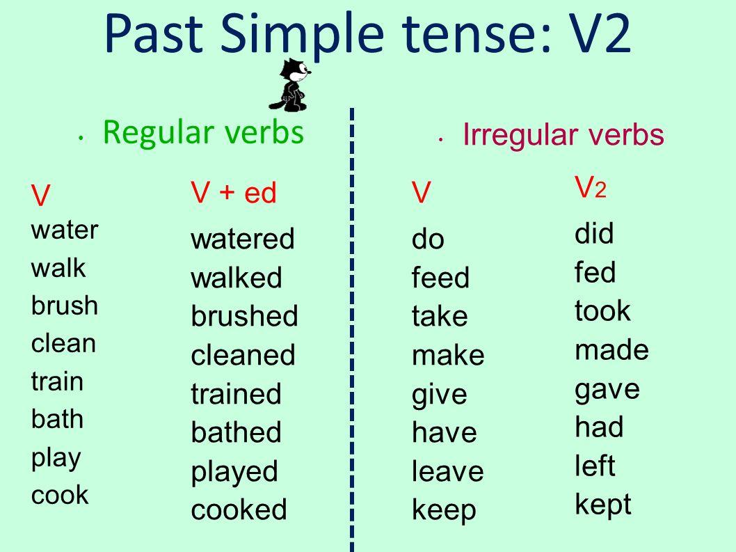 Were Vs Was Past Tense