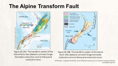 Transform Plate Boundaries - ppt video online download