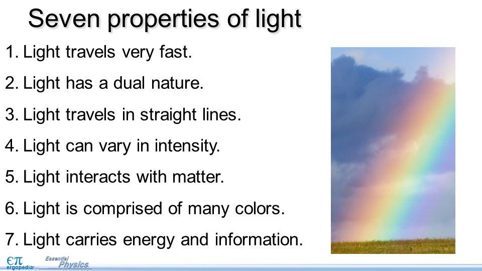 Fiber Optic Light Bulb