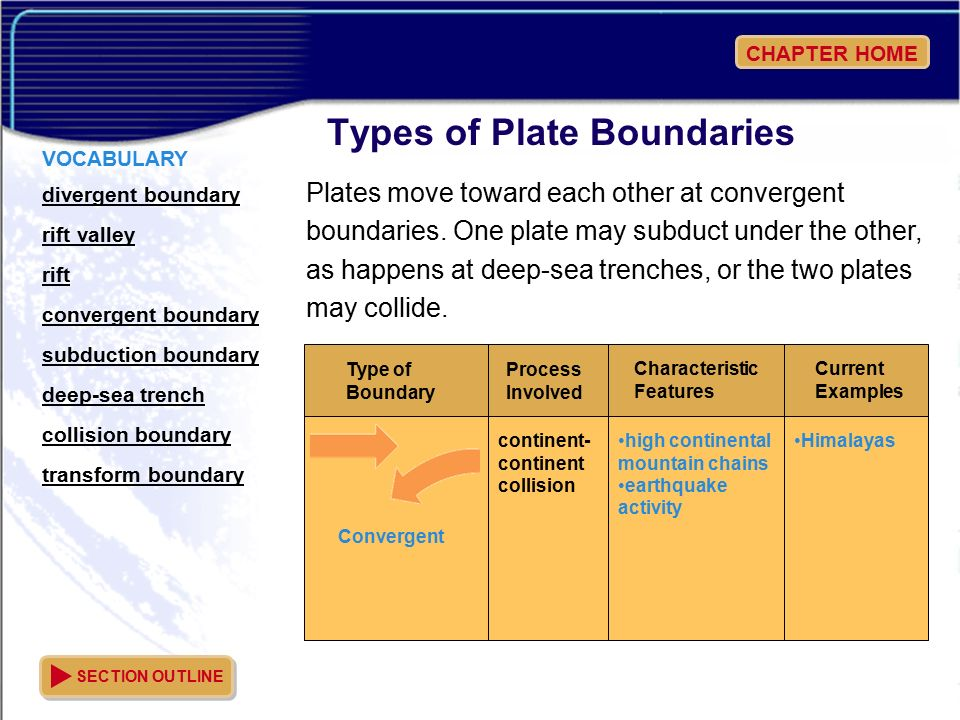 Plate Tectonics Vocabulary