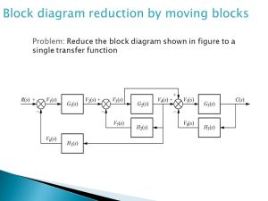 Rules to reduce block diagrams Transfer Function Problem