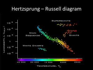 E2 Stellar radiation and stellar types  ppt video online