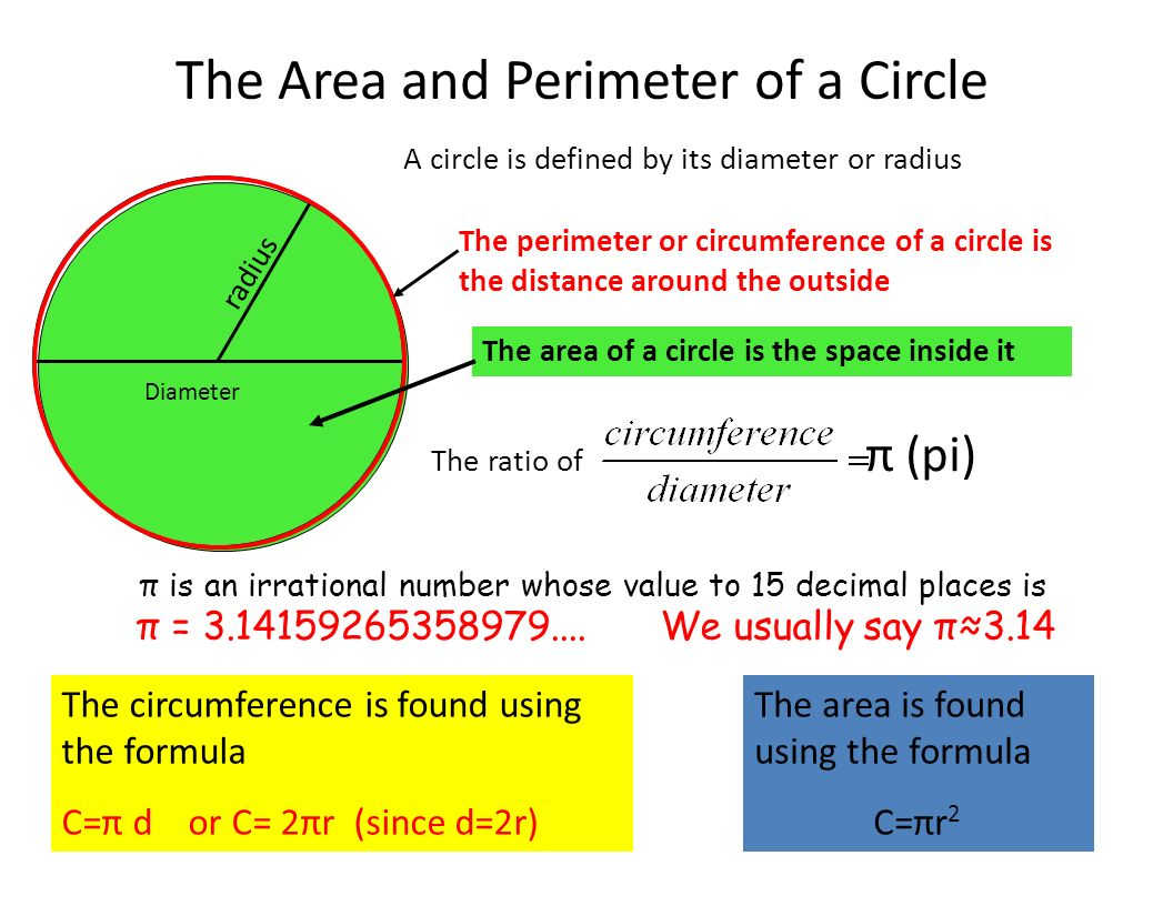Area Of Circle Given Circumference Pictures To Pin