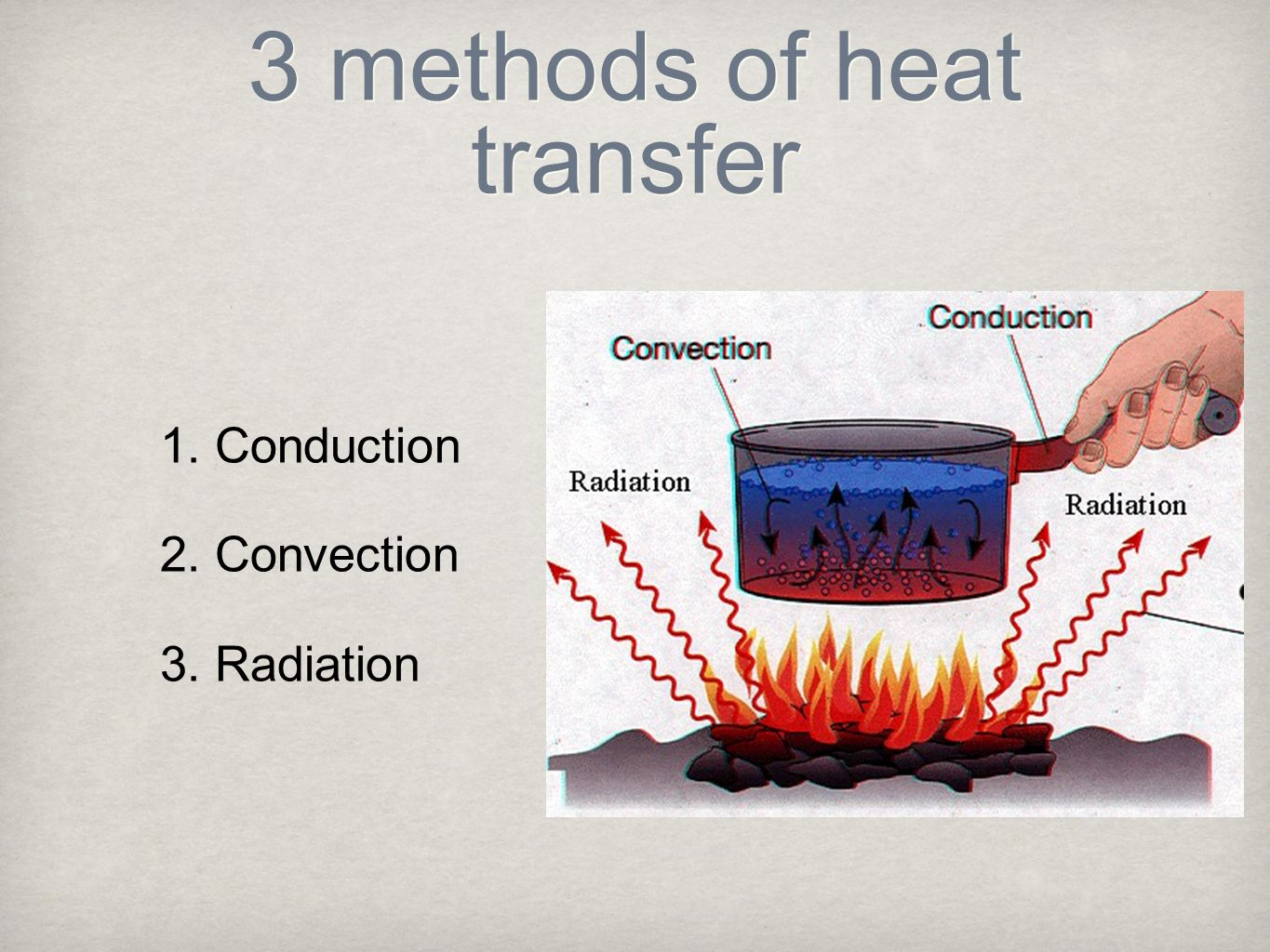 Chapter 10 Heat Transfer Amp Change Of Phase