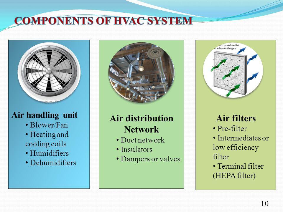 Air Flow Control Valves