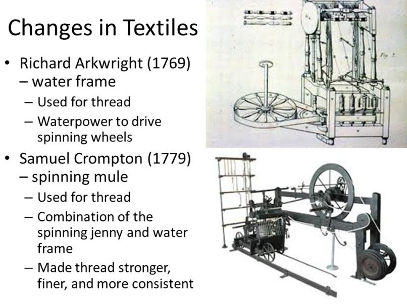 Water Powered Spinning Frame 1769 | Frameswalls.org