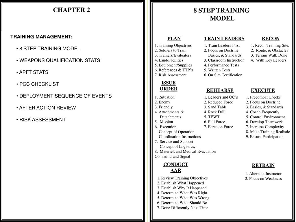 8 Step Training Model Worksheet