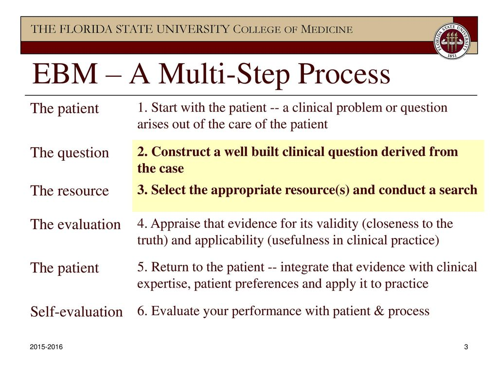 Asking Clinical Questions And Finding An Evidence Based Answer