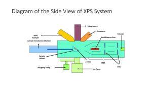 Xray photoelectron spectroscopy (XPS)  ppt download
