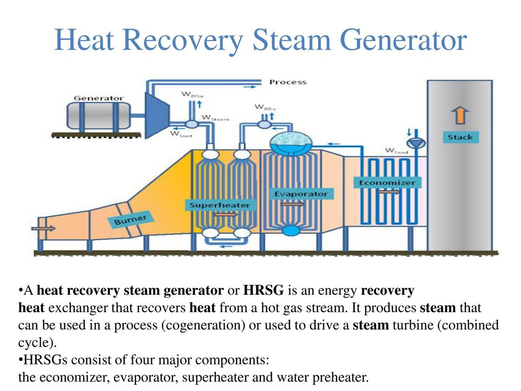 Combined Cycle Power Plant Block Diagram Heat Exchanger
