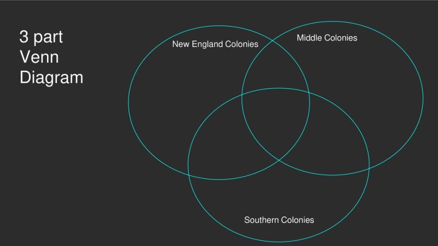 Picture Smart Exchange Usa Colonial Life Presentation Southern And