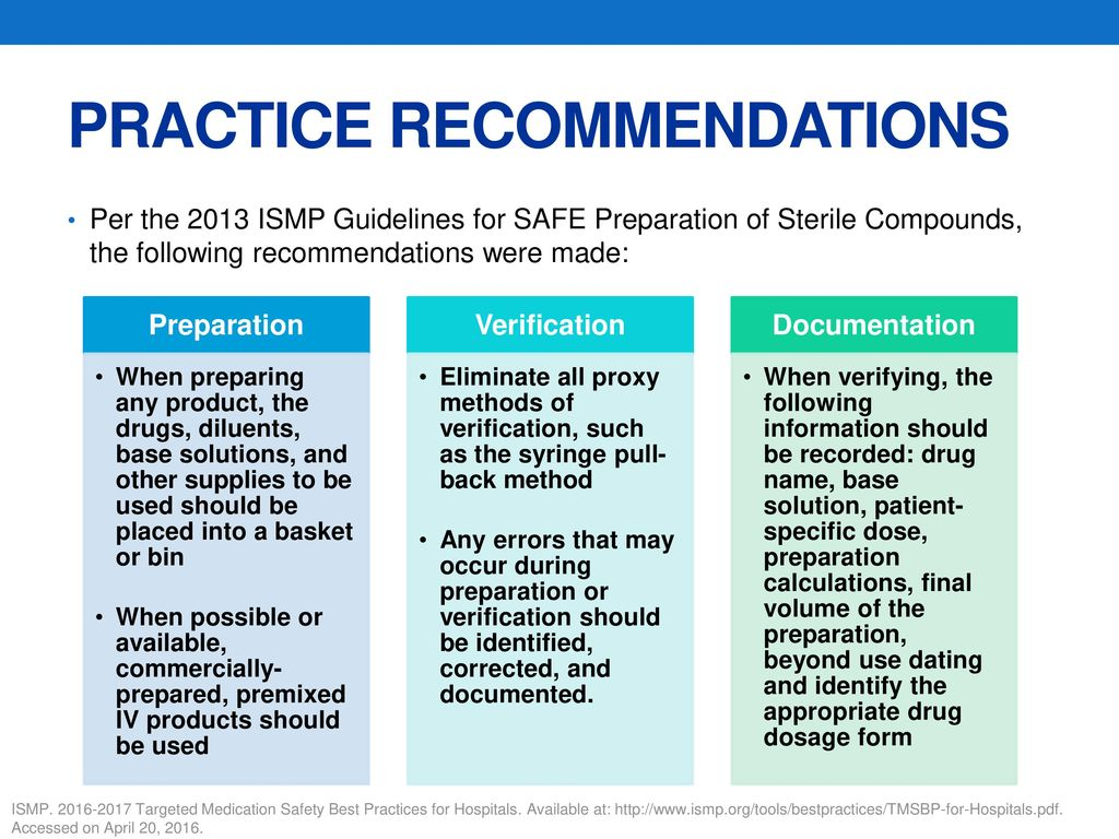 Institute Of Safe Medication Practices Ismp Targeted Medication Safety Best Practices For