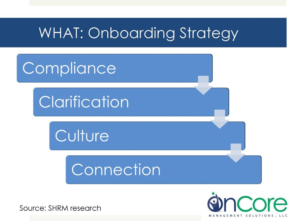 Creating An Onboarding Experience That Works