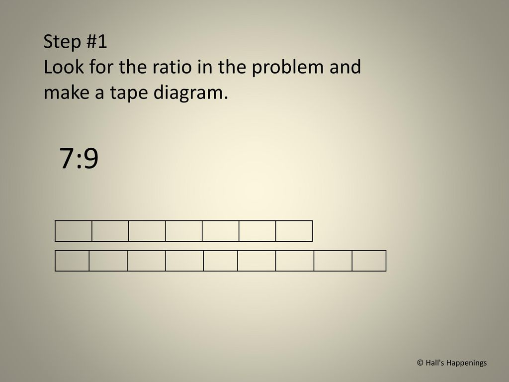 Using Tape Diagrams To Solve Ratio Problems