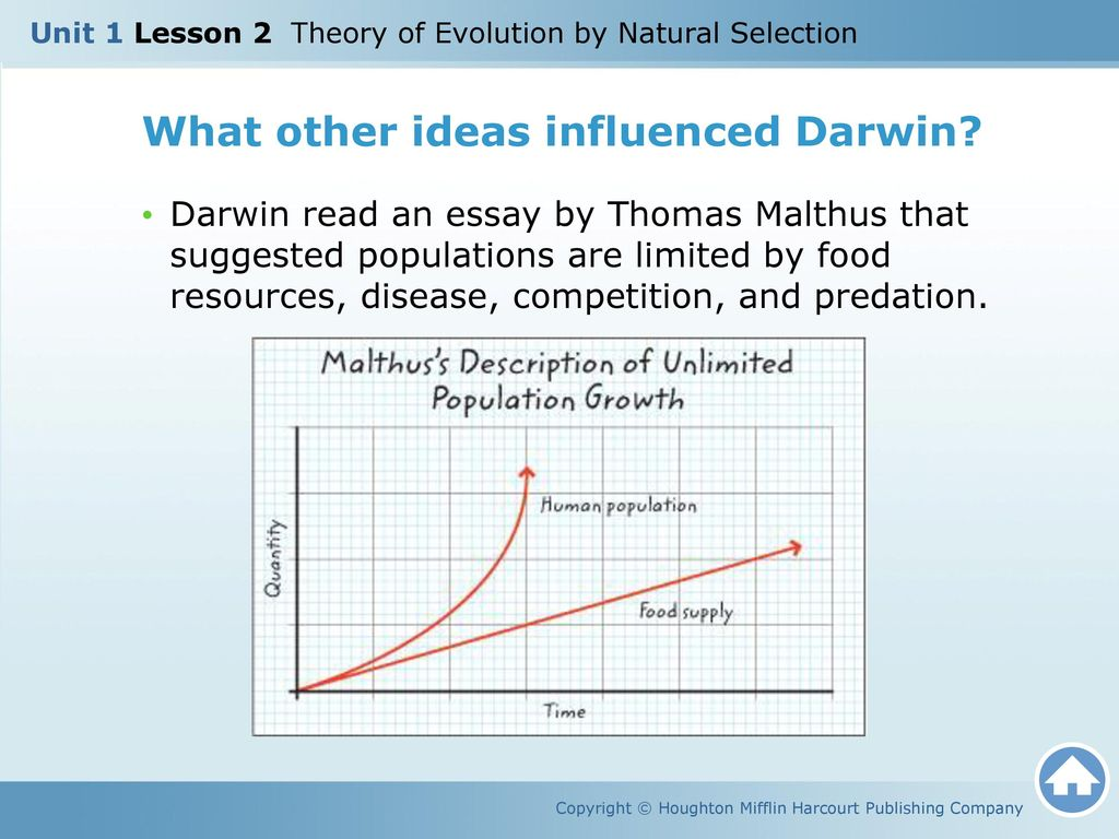 Unit 1 Lesson 2 Theory Of Evolution By Natural Selection