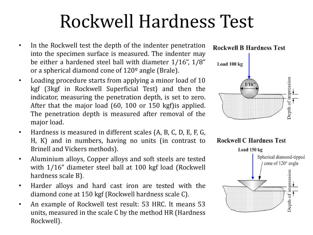 Brinell Hardness Test Result